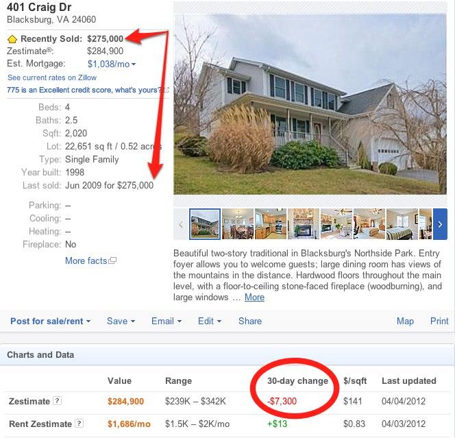 homes for sale in Blacksburg