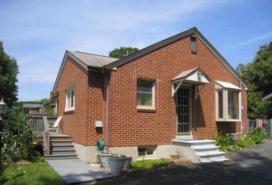 Blacksburg real estate