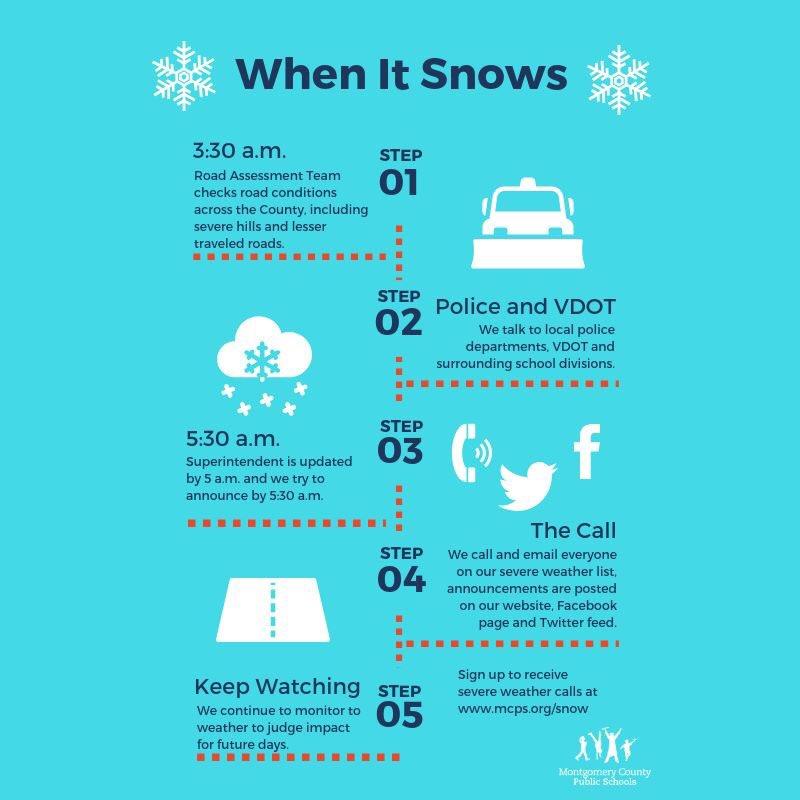 snow MCPS